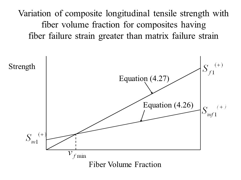 mip tensile strength Product comparison guide peroxide curable fluoroelastomers test cpd % f mooney viscosity (ml1 +10@121) tr10  tensile strength (mpa) elongation (%) 100% modulus (mpa) compression set (%)  mip 8640x fg 5630q fe 5520 fe 5840q mip 8740 mip 8781 fc 2122 fc 2123z fe 5622q fc 2124 fe 5622q fx 3734.