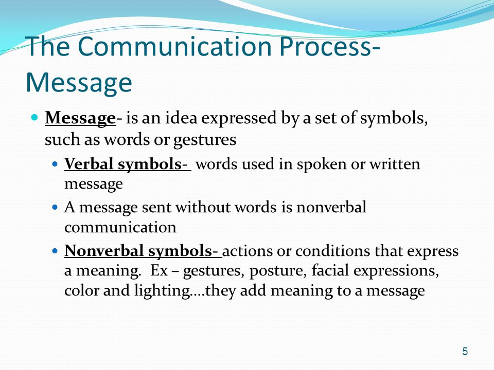 The Communication Process- Message