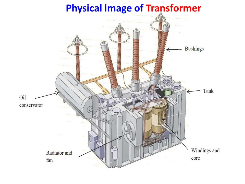 Physical image of Transformer
