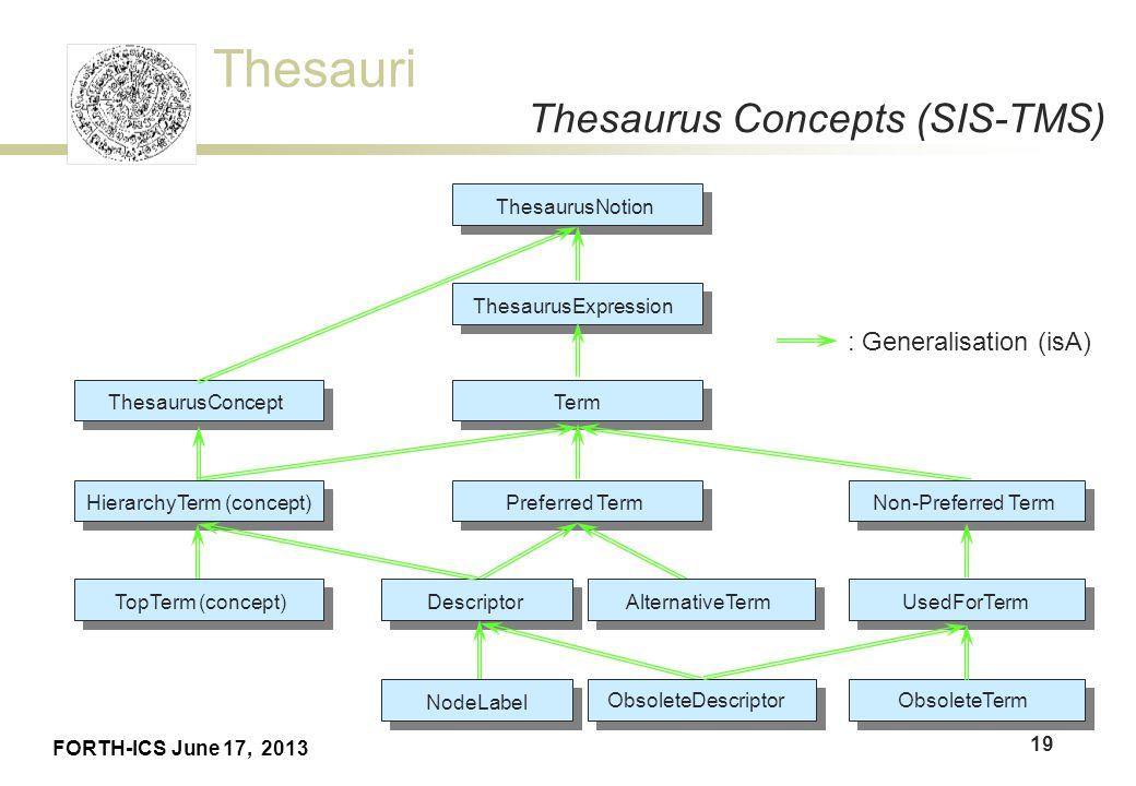 Thesaurus building martin doerr athens june 17 ppt download 19 thesaurus ccuart Gallery