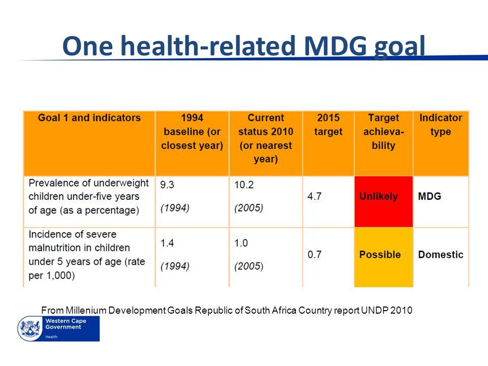 One health related MDG goal » United health heal hope com Healthcare Providers