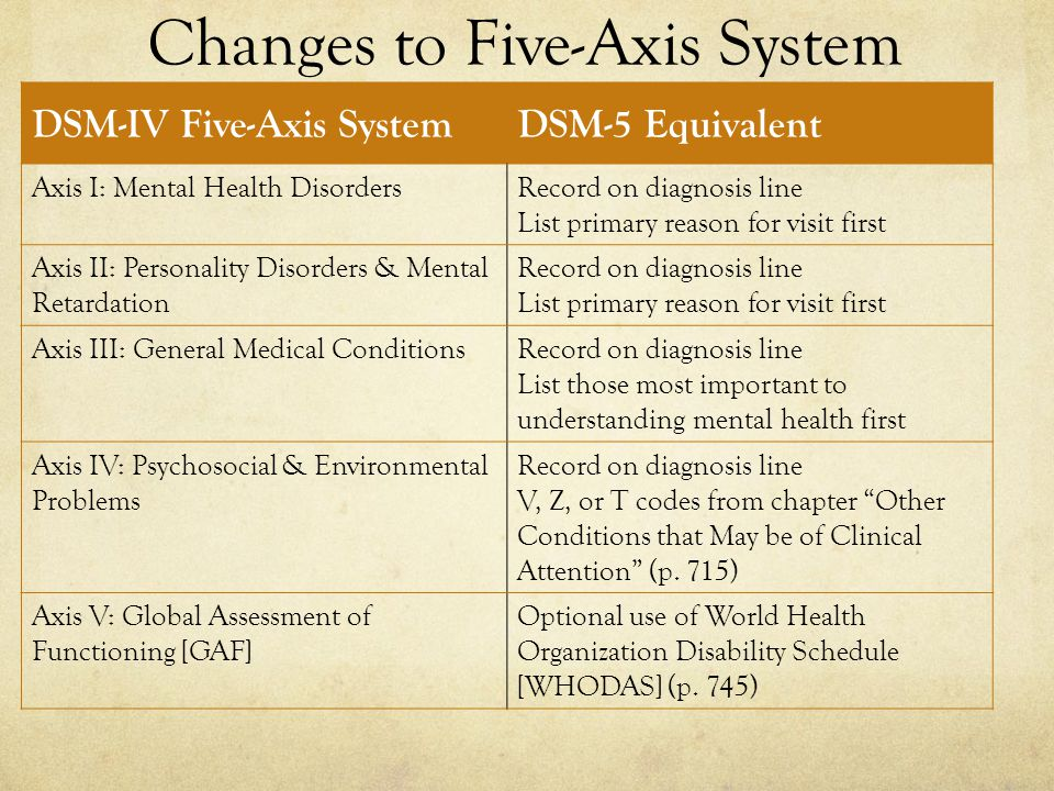 Changes+to+Five-Axis+System Dsm Format Example on iv five axis diagnosis, diagnosis format, axis diagnosis, iv 5-axis,