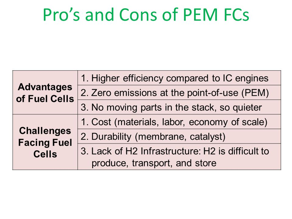 Electrochemistry for Engineers - ppt video online download