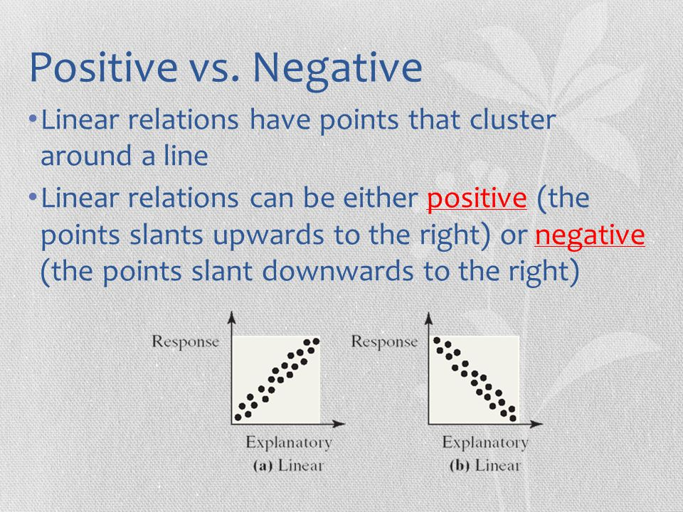 Positive vs. Negative Linear relations have points that cluster around a line.