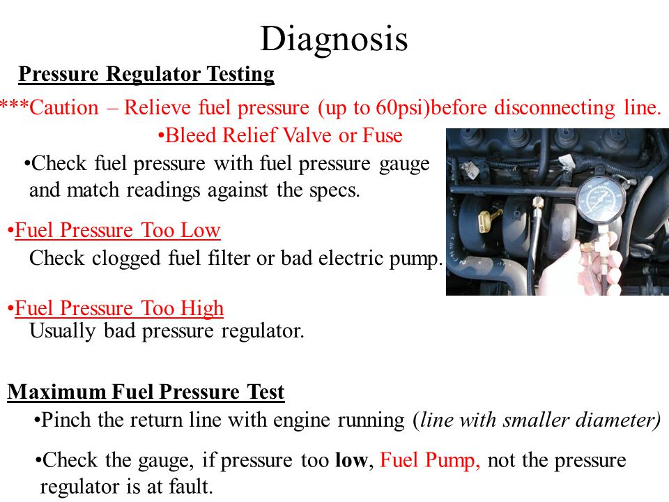 Diagnosis Pressure Regulator Testing
