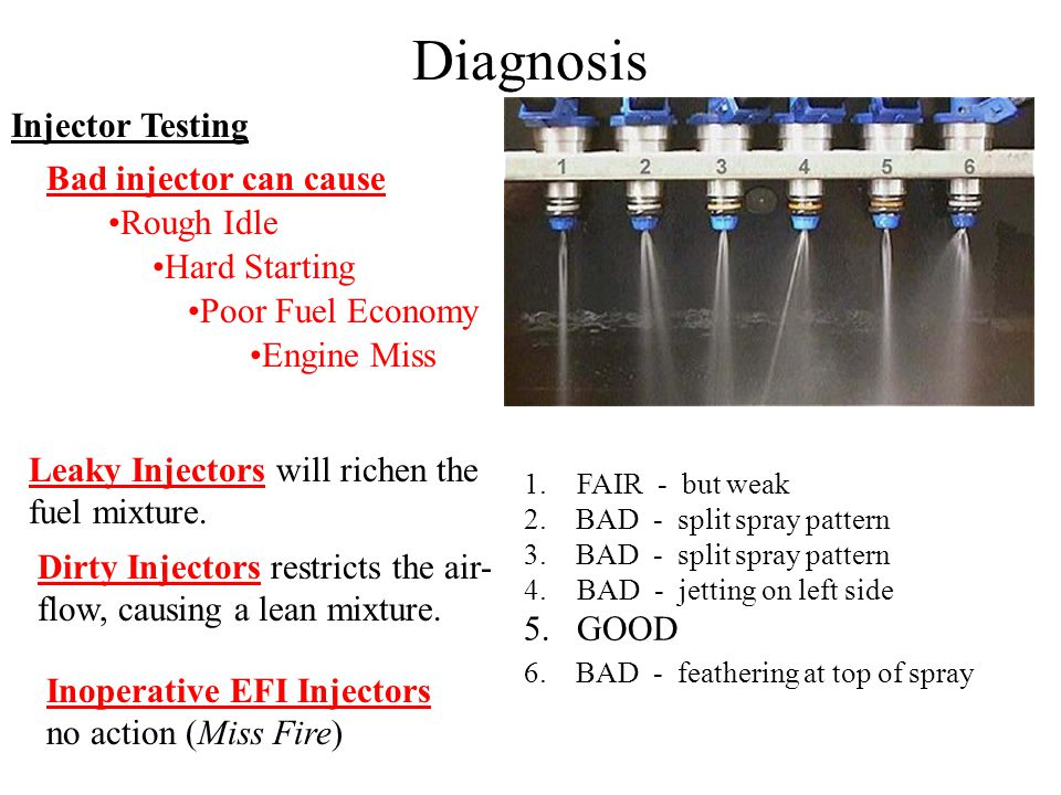 Diagnosis Injector Testing Bad injector can cause Rough Idle