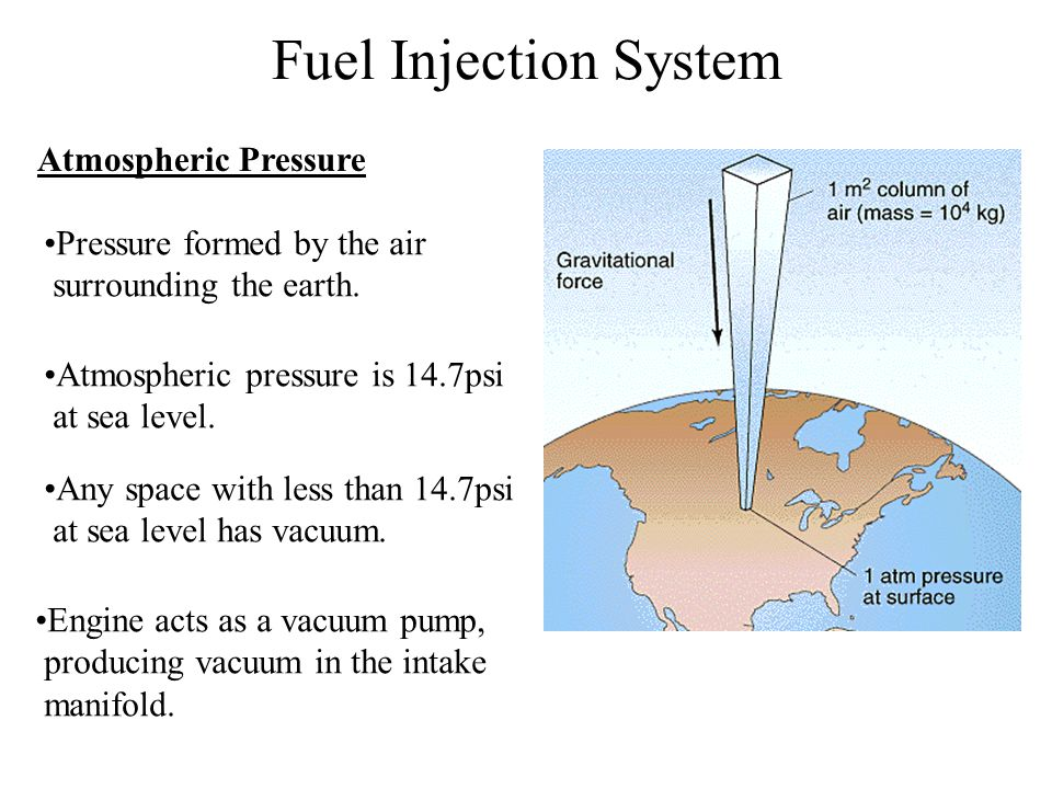 Fuel Injection System Atmospheric Pressure Pressure formed by the air