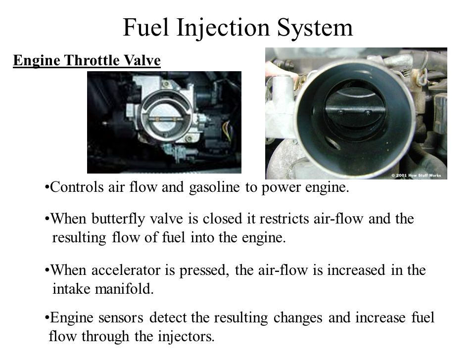 Fuel Injection System Engine Throttle Valve