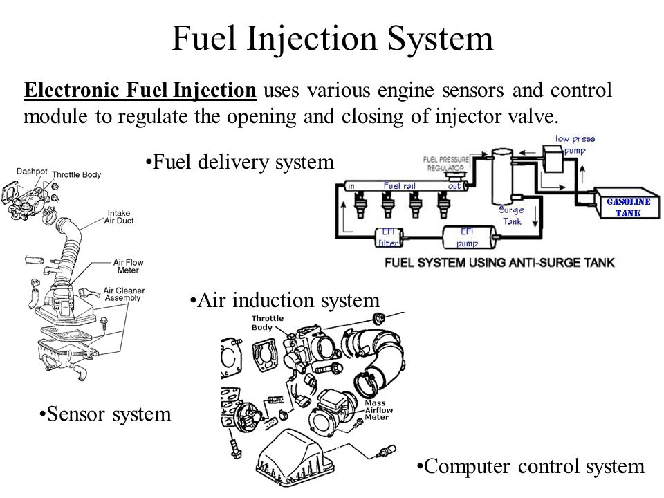 Fuel Injection System Electronic Fuel Injection uses various engine sensors and control.