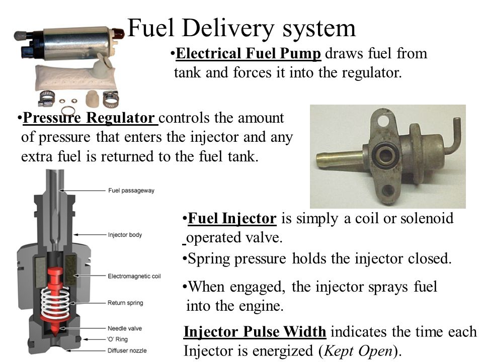 Fuel Delivery system Electrical Fuel Pump draws fuel from