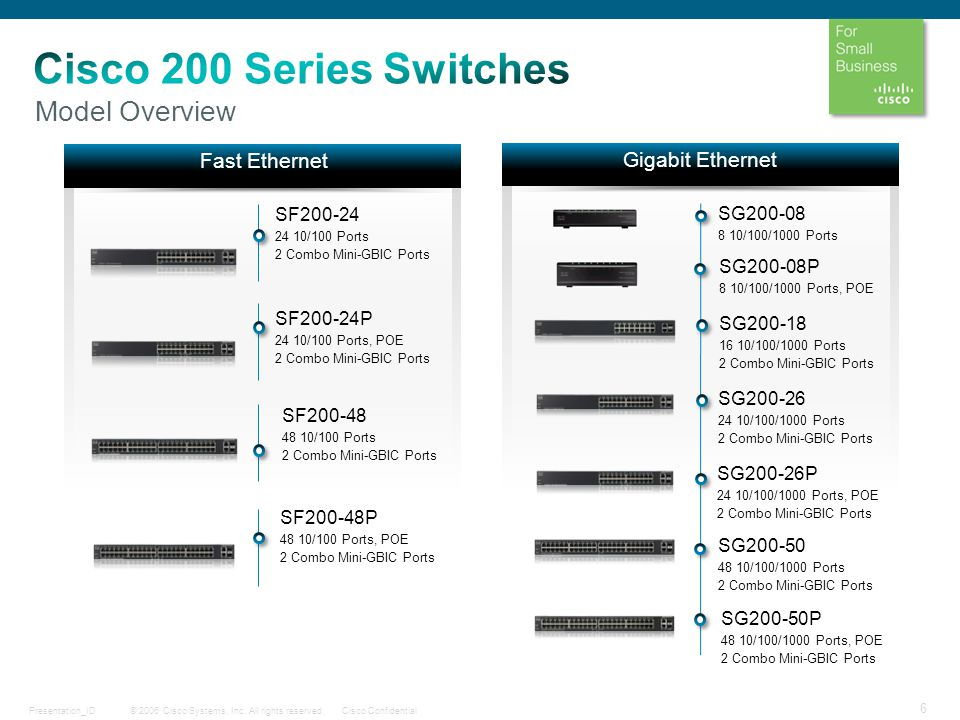 Cisco Switch Portfolio for Small Business - ppt download