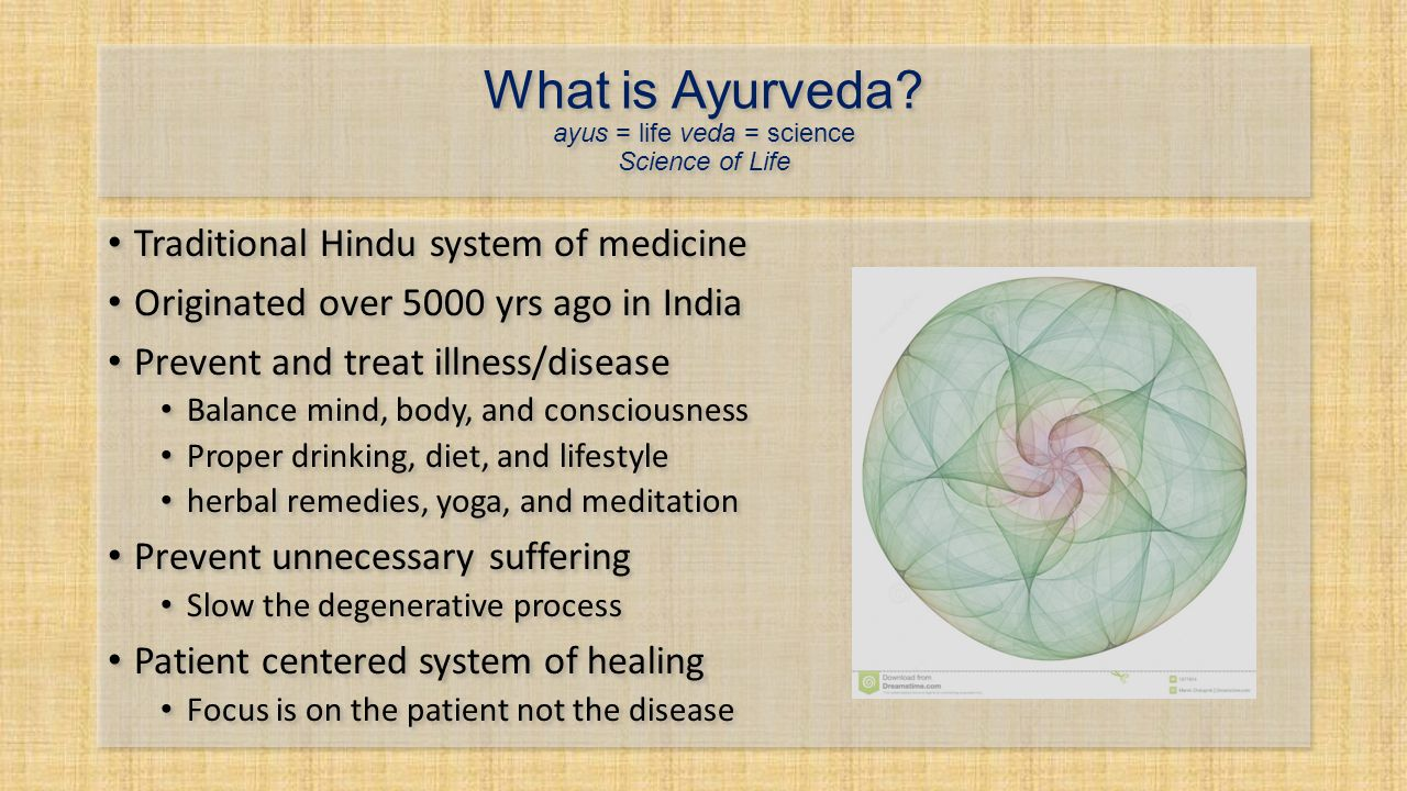 images What Is Ayurveda
