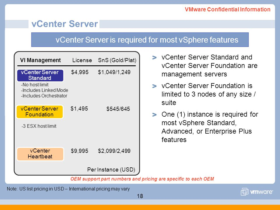 Agenda VMware vSphere Pricing and Packaging - ppt download