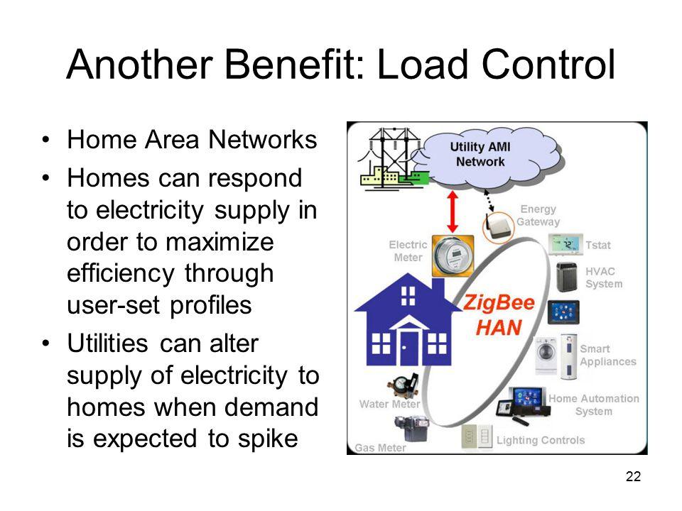 Advanced Metering Infrastructure - ppt video online download