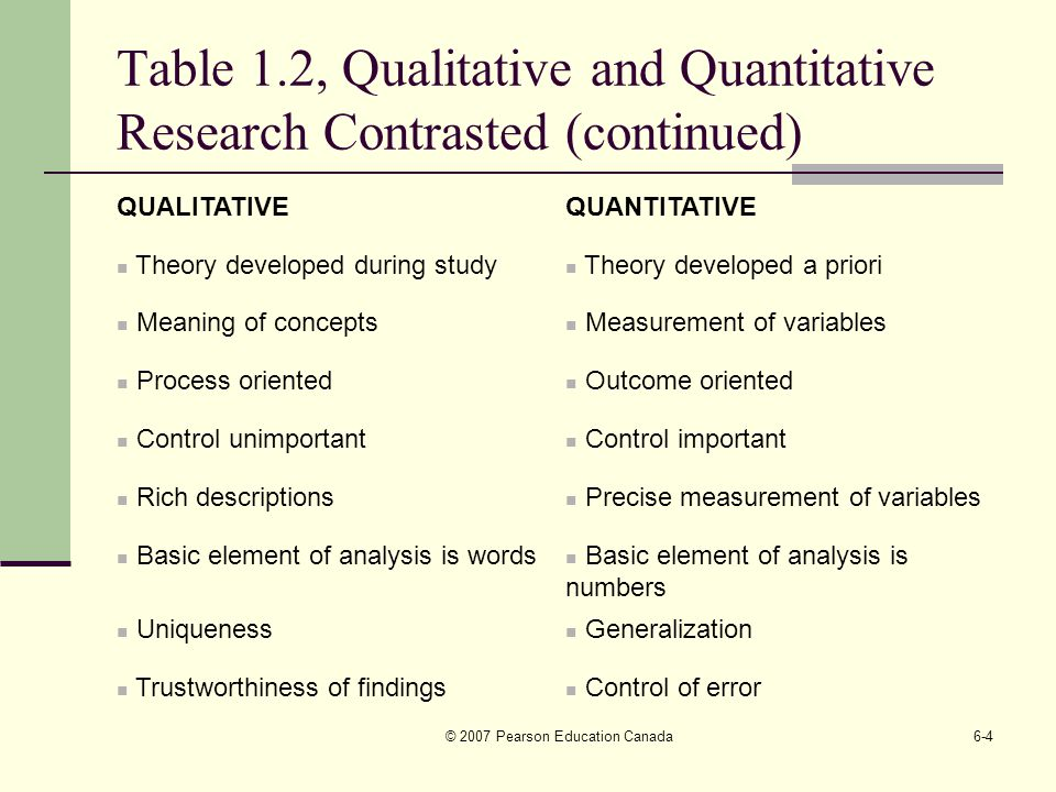 generalizability in research Keywords: controversies, generalizability, primary care research, qualitative research, reliability, validity nature of qualitative research versus controversies regarding yardsticks for quality and.