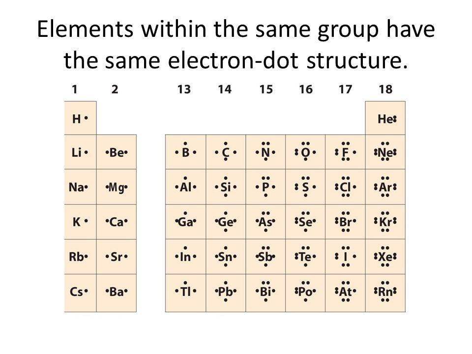 Lewis Dot Diagram Ground State Diy Wiring Diagrams