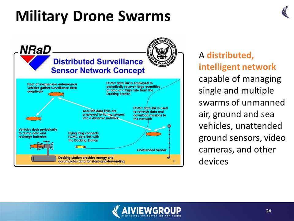 Micro and Mini UAV for measuring and surveying - ppt video