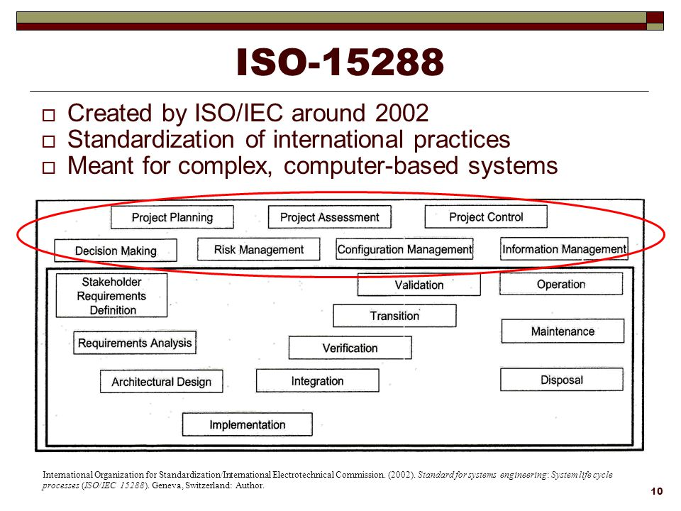 Lean agile systems engineering ppt download 10 iso 15288 fandeluxe Gallery