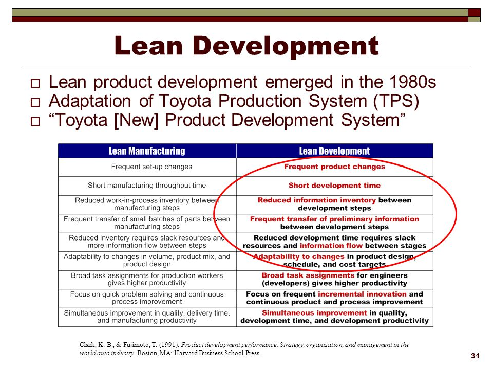Lean & Agile Systems Engineering - ppt download