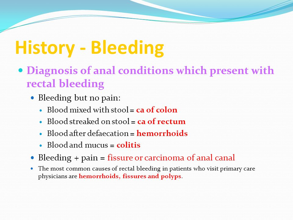 Anal Pain And Blood