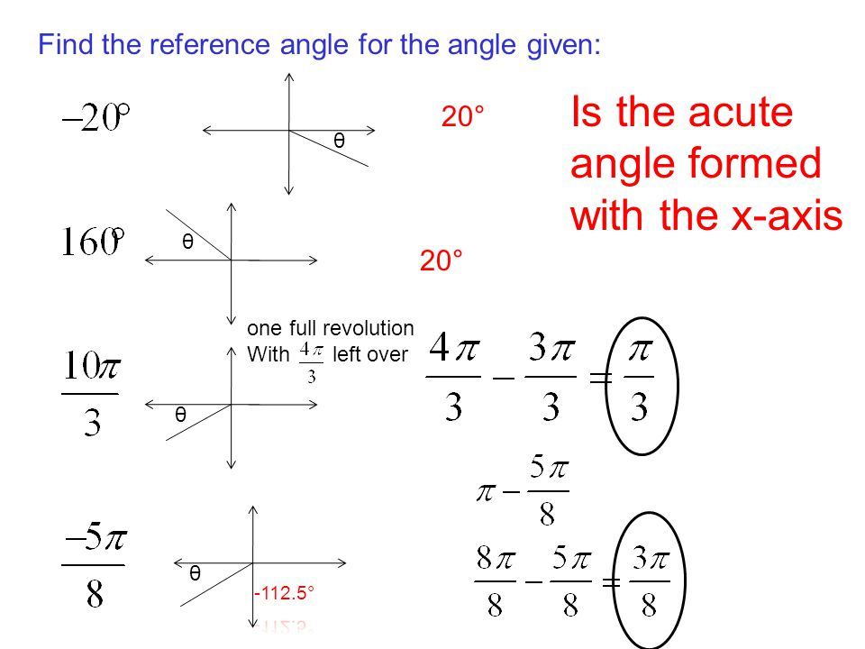 how to find reference angle of 265