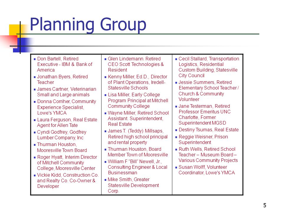 Planning Group Don Bartell, Retired Executive - IBM & Bank of America