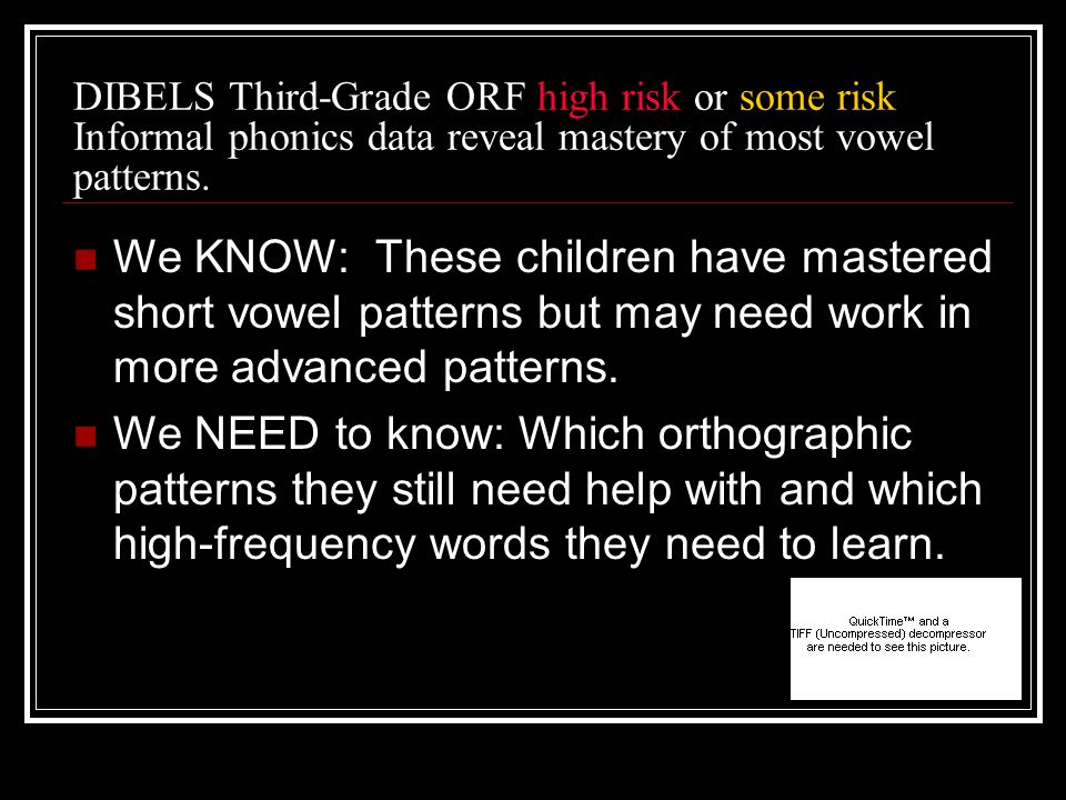 DIBELS Third-Grade ORF high risk or some risk Informal phonics data reveal mastery of most vowel patterns.