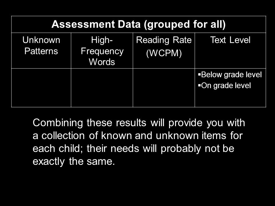 Assessment Data (grouped for all)