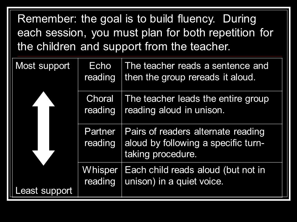 Remember: the goal is to build fluency