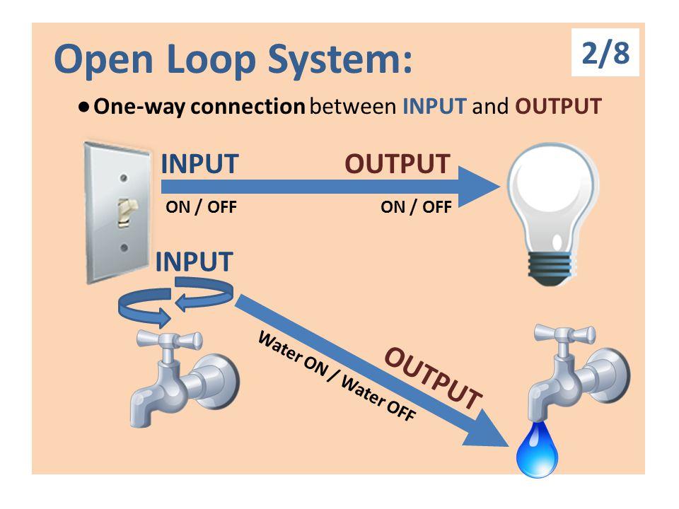 open closed loop systems ppt video online download. Black Bedroom Furniture Sets. Home Design Ideas