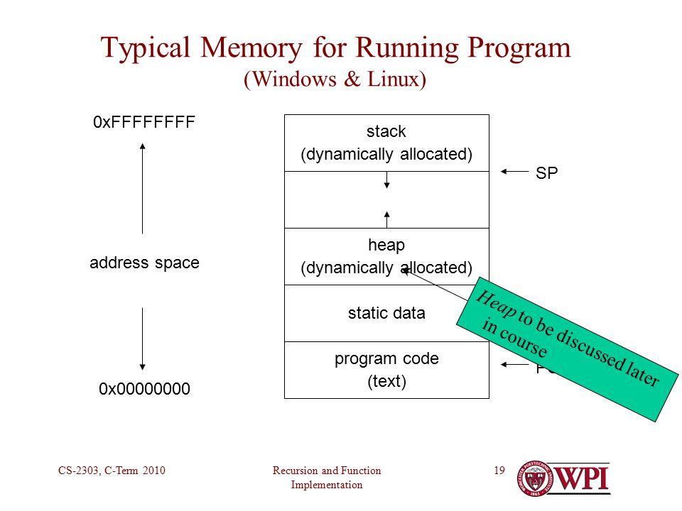 Recursion Memory Diagram House Wiring Diagram Symbols