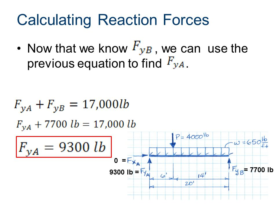Beam Analysis Civil Engineering and Architecture - ppt video