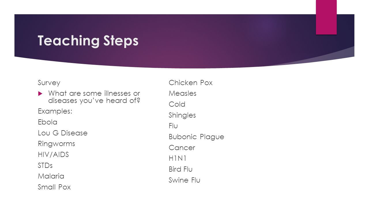 Teaching Steps Survey Chicken Pox