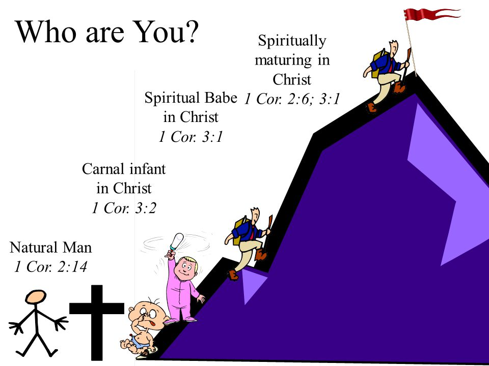 Image result for who are you in Christ spiritual babe