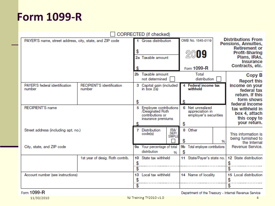 Retirement Income Form 1040 Lines Pub 4012 Tab 2 Ppt Video Online