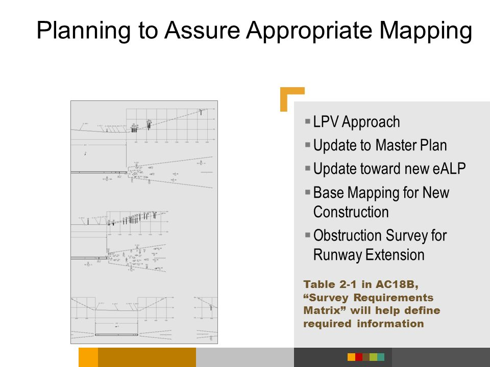 Planning to Assure Appropriate Mapping
