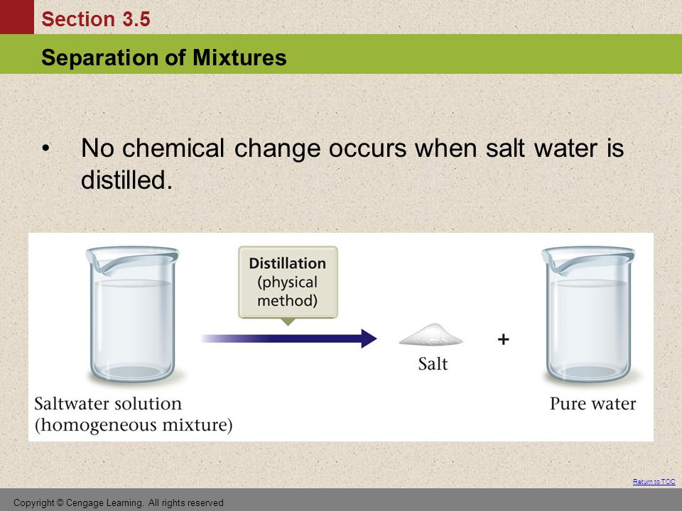 No chemical change occurs when salt water is distilled.