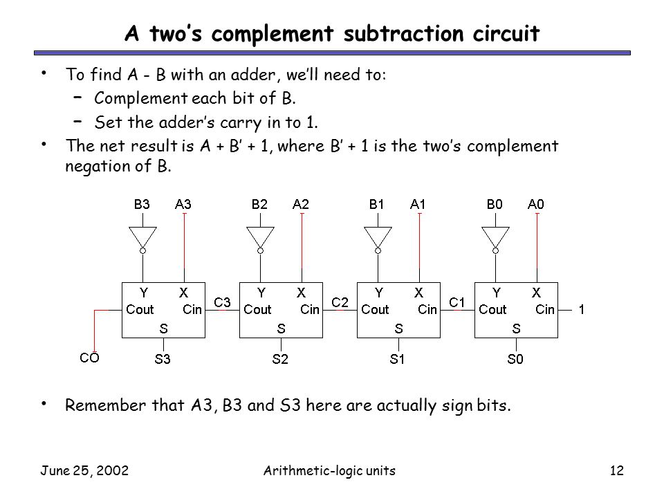 arithmetic logic units ppt video online download logic symbols a two's complement subtraction circuit