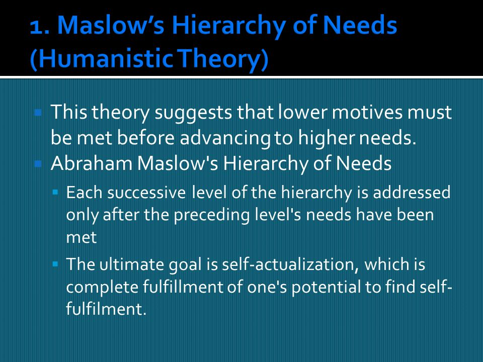 1. Maslow's Hierarchy of Needs (Humanistic Theory)