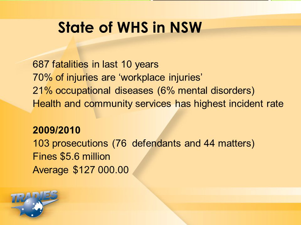 State of WHS in NSW 687 fatalities in last 10 years