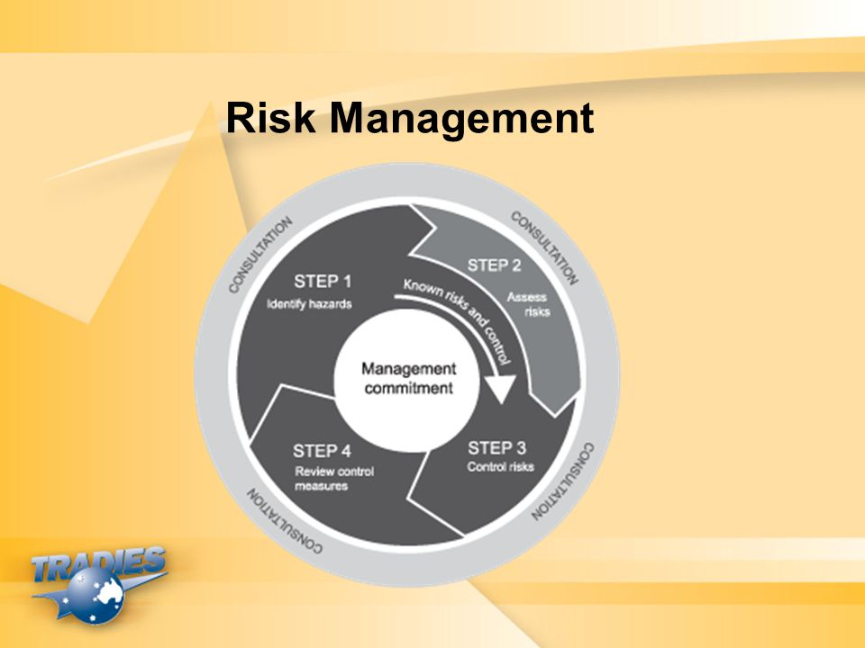Risk Management ASK THE QUESTION FIRST What are some hazards