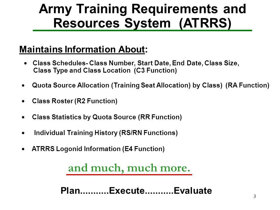 Training Coordinators Ppt Download