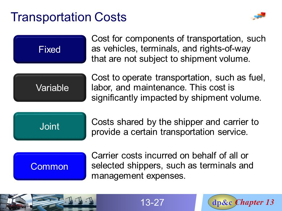 are amazon s shipping costs variable or fixed Customization model generates high activity with low variable costs even though amazon's fixed costs dominate its operational costs as compared to nominal variable costs, its high.