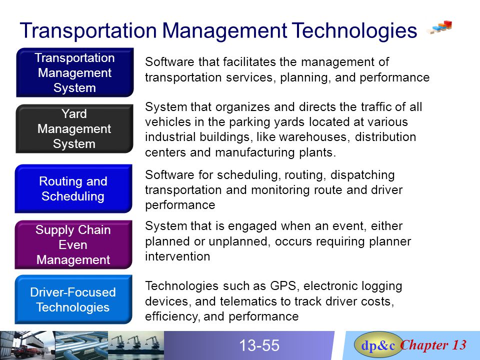 Transportation Management - ppt video online download