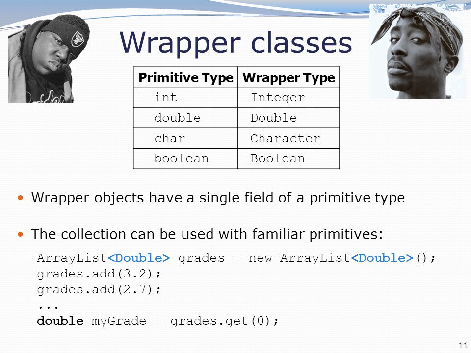 Wrapper classes Primitive Type. Wrapper Type. int. Integer. double. Double. char. Character.