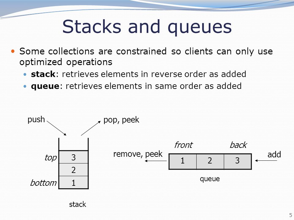 Stacks and queues Some collections are constrained so clients can only use optimized operations. stack: retrieves elements in reverse order as added.