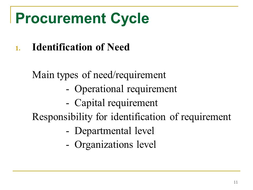 Procurement Cycle Identification of Need