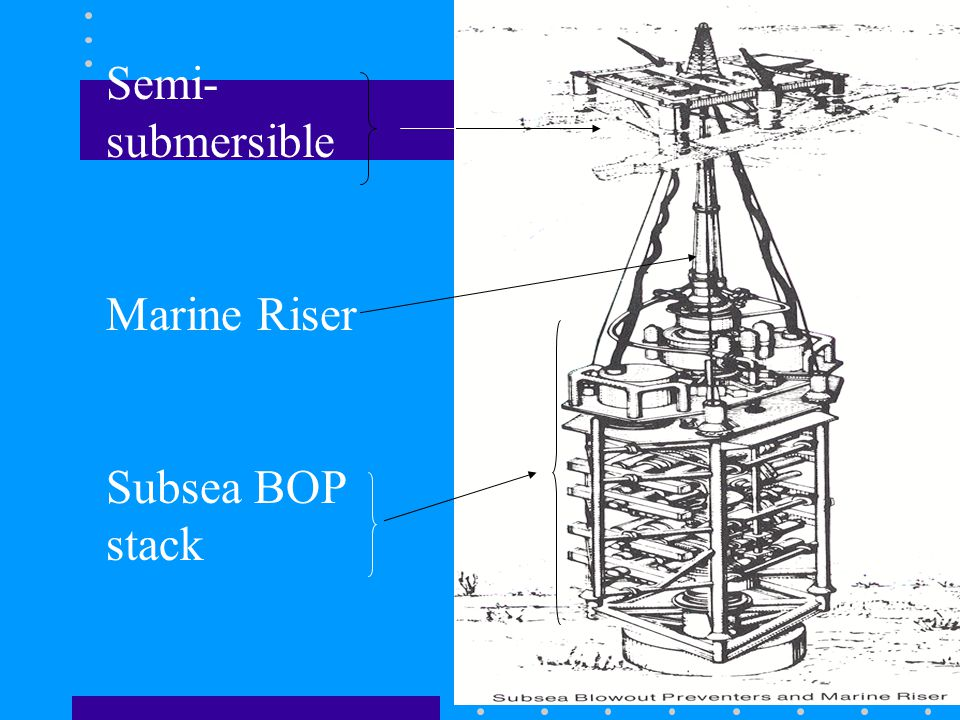 Lesson 8 Offshore Drilling - ppt video online download