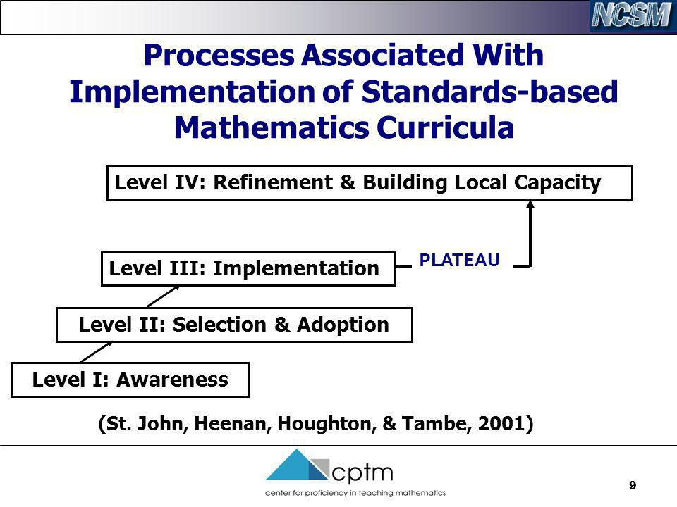 Processes Associated With Implementation of Standards-based Mathematics Curricula