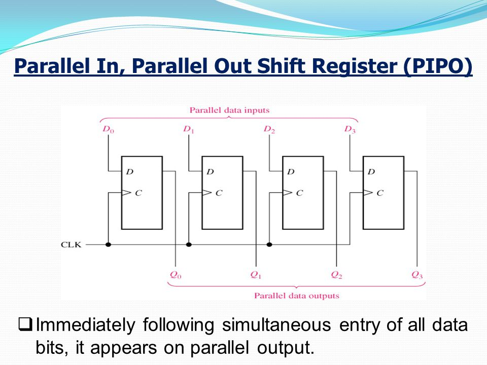 Swell Ekt 124 3 Digital Elektronic 1 Ppt Video Online Download Wiring Digital Resources Inamasemecshebarightsorg